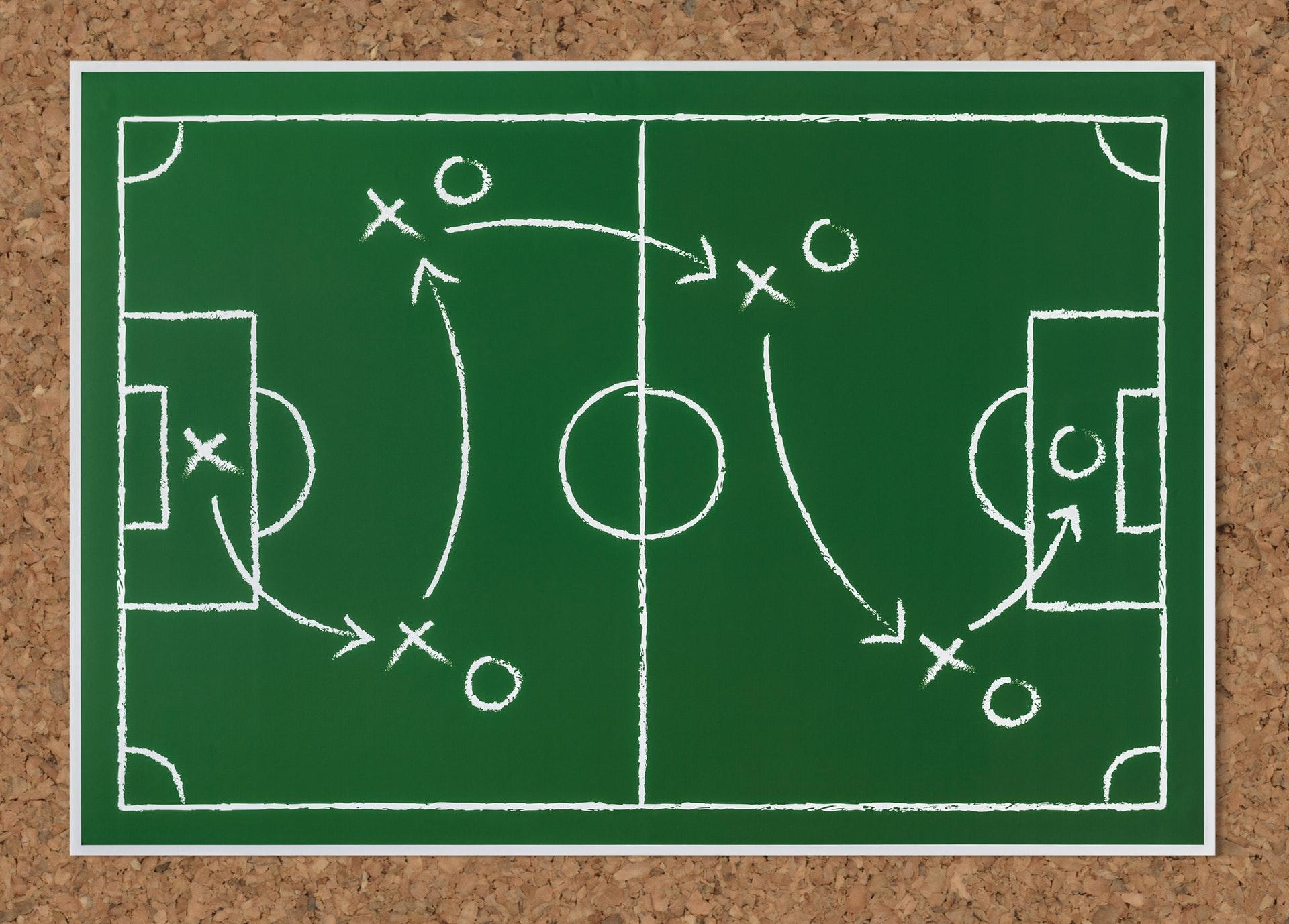 サッカーの基礎戦術